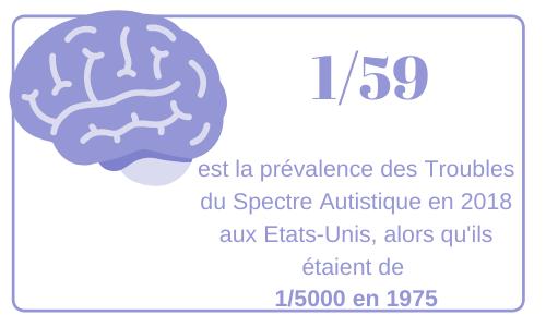 statistiques-autisme