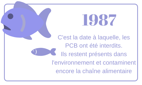 statistique_poisson