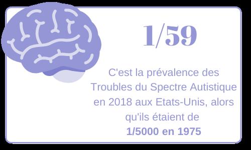 statistiques_autisme