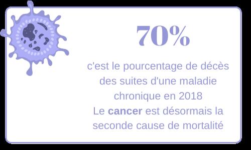 statistiques_cancer
