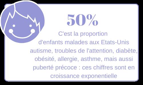 statistiques_enfants
