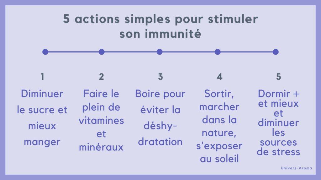 5 façons de booster son immunité